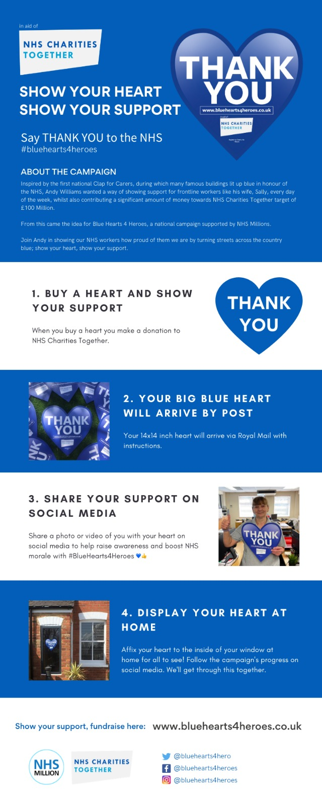 NHS Charities Together | Blue Hearts 4 Heroes Campaign | Infographic
